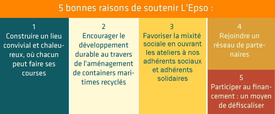 donnateurs epso 5 raisons